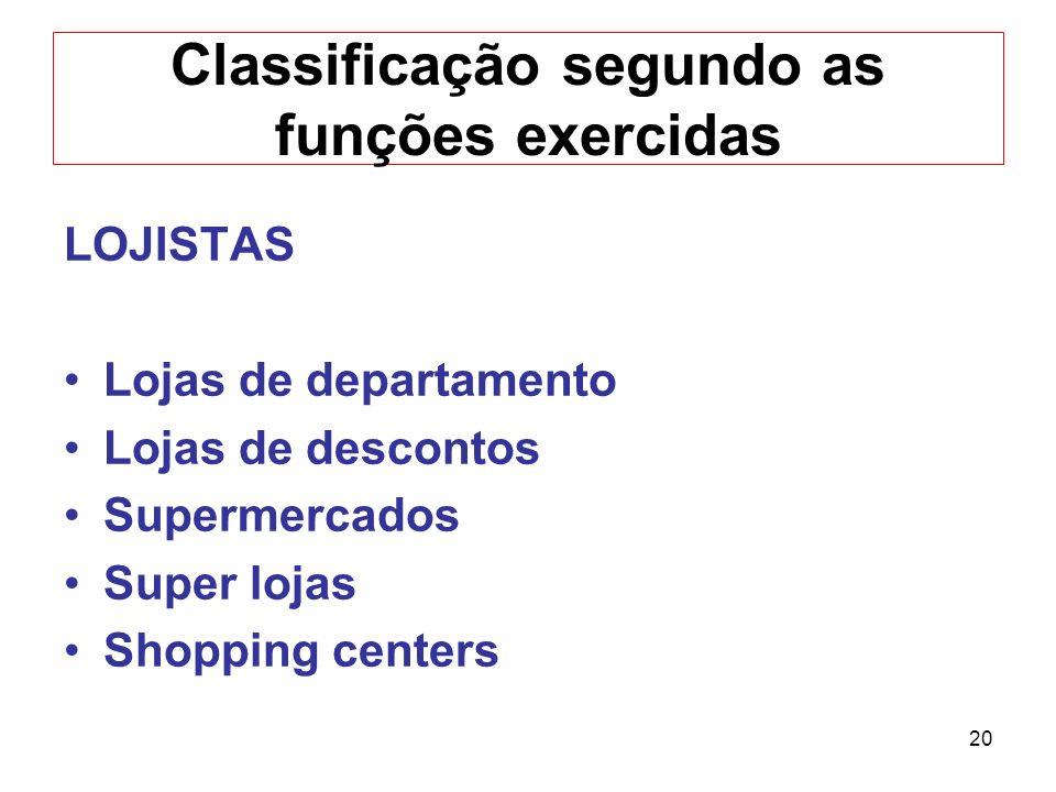 Classificação segundo as funções exercidas