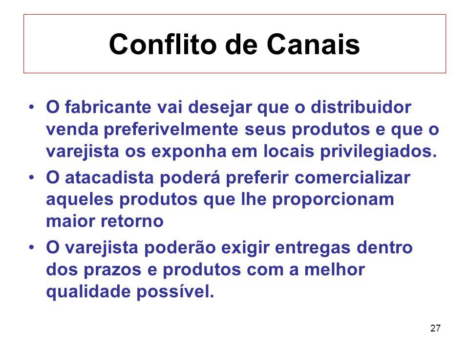 Conflito de Canais