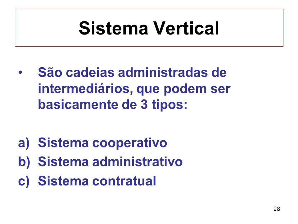 Sistema VerticalSão cadeias administradas de intermediários, que podem ser basicamente de 3 tipos: Sistema cooperativo.