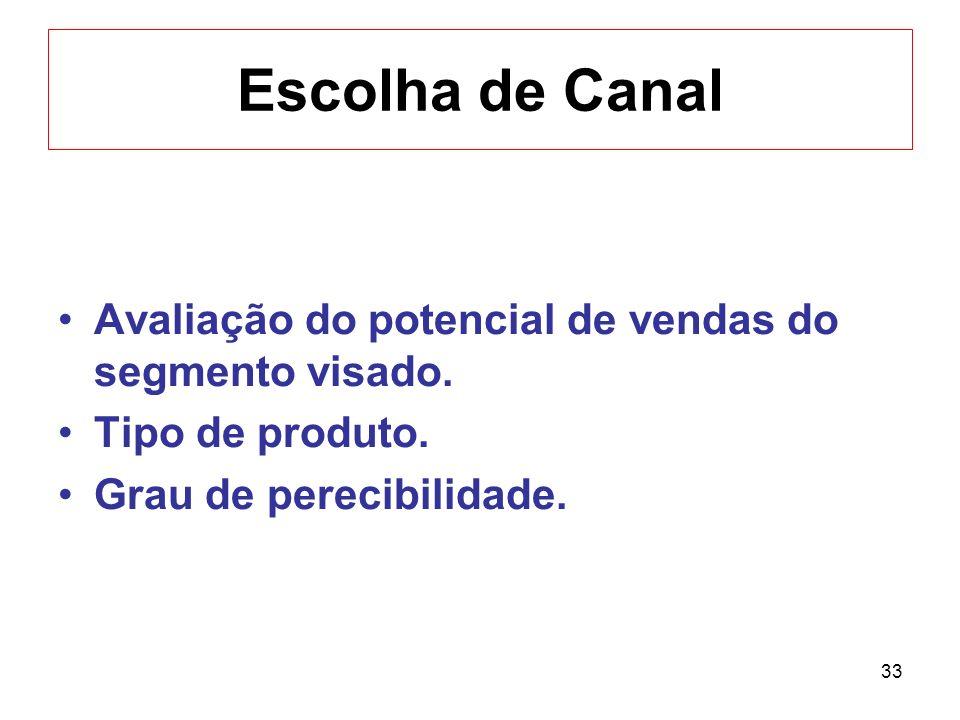Escolha de Canal Avaliação do potencial de vendas do segmento visado.
