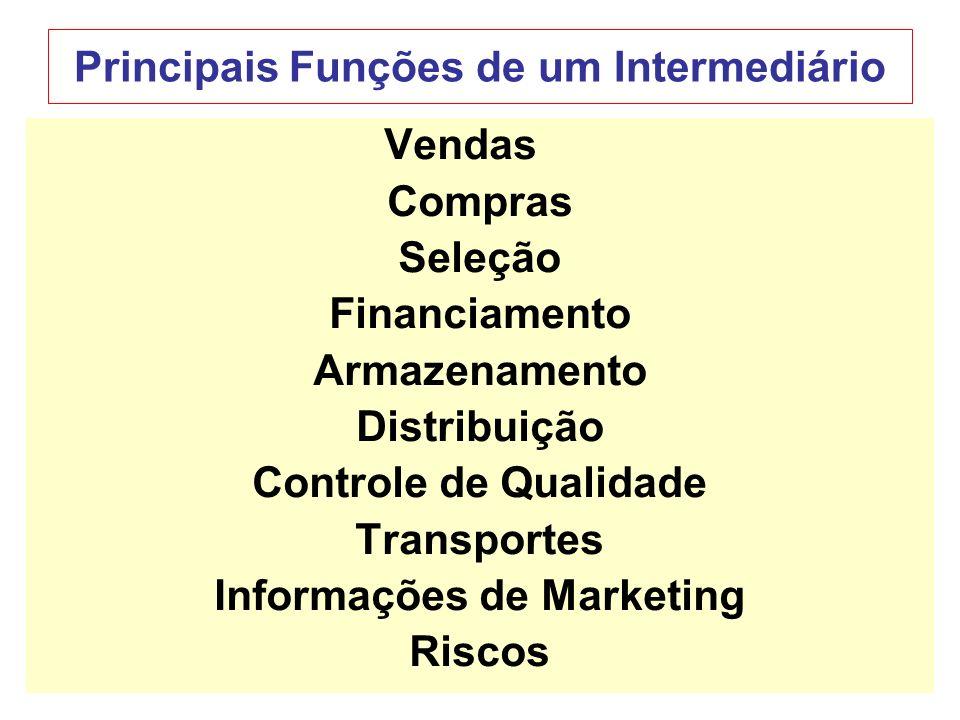 Principais Funções de um Intermediário