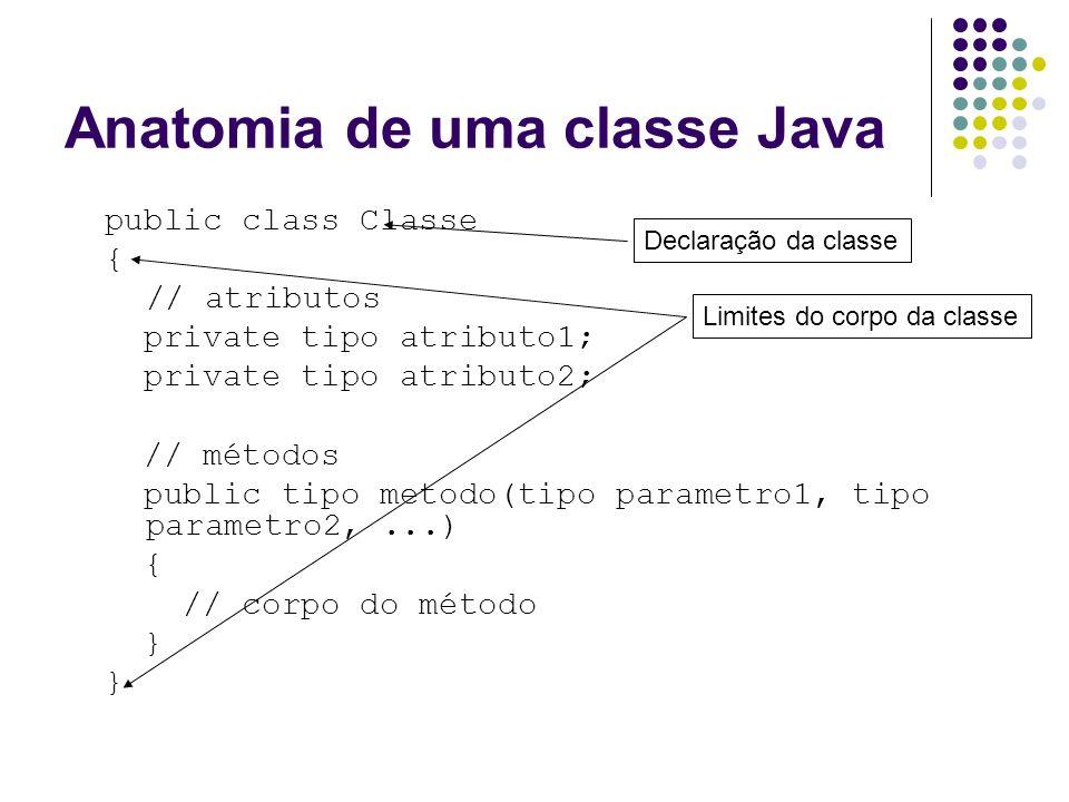 Anatomia de uma classe Java