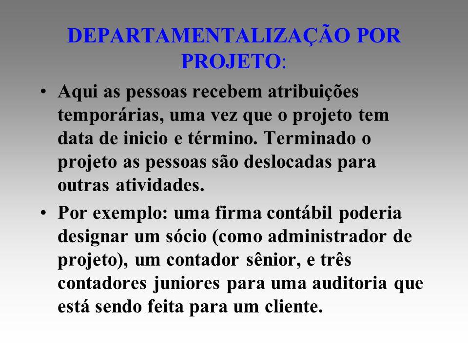 DEPARTAMENTALIZAÇÃO POR PROJETO: