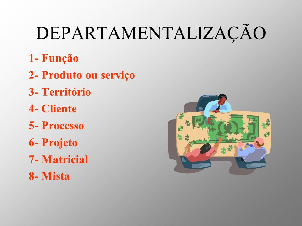 DEPARTAMENTALIZAÇÃO 1- Função 2- Produto ou serviço 3- Território
