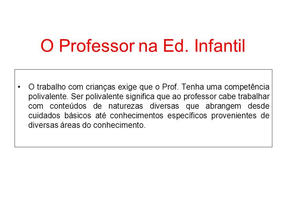 O Professor na Ed. Infantil