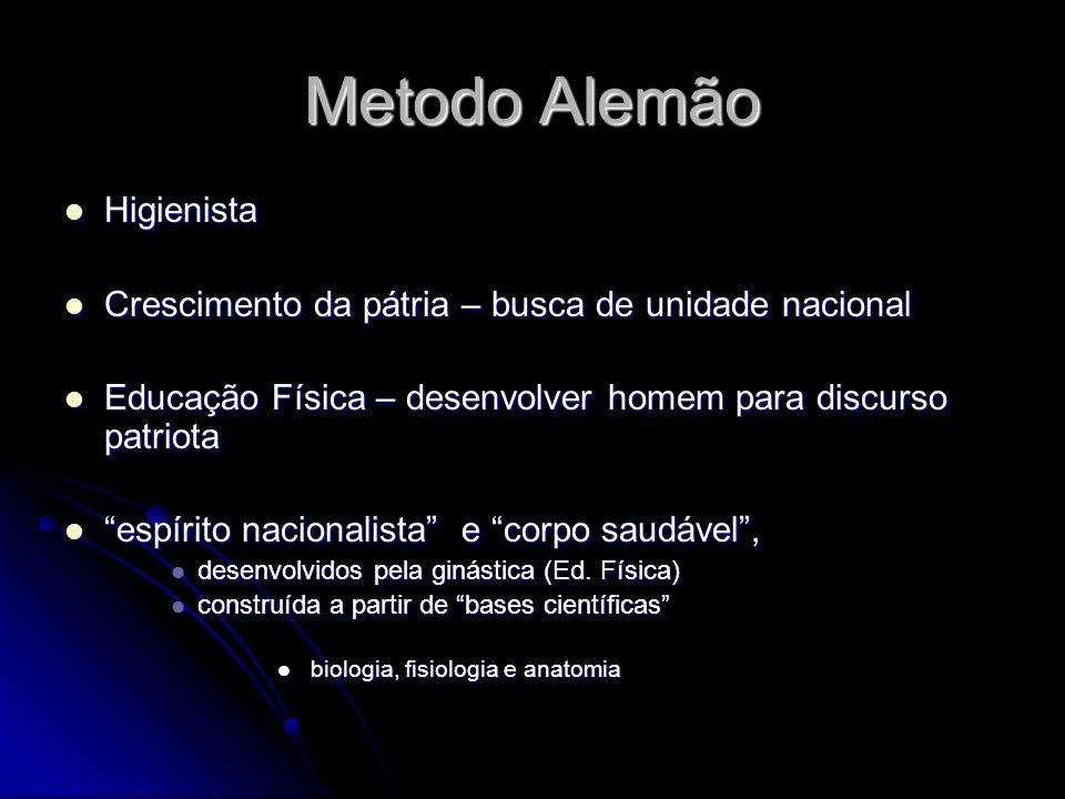 Metodo Alemão Higienista