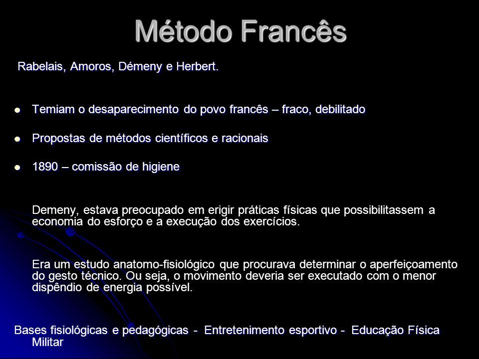 Método Francês Rabelais, Amoros, Démeny e Herbert.