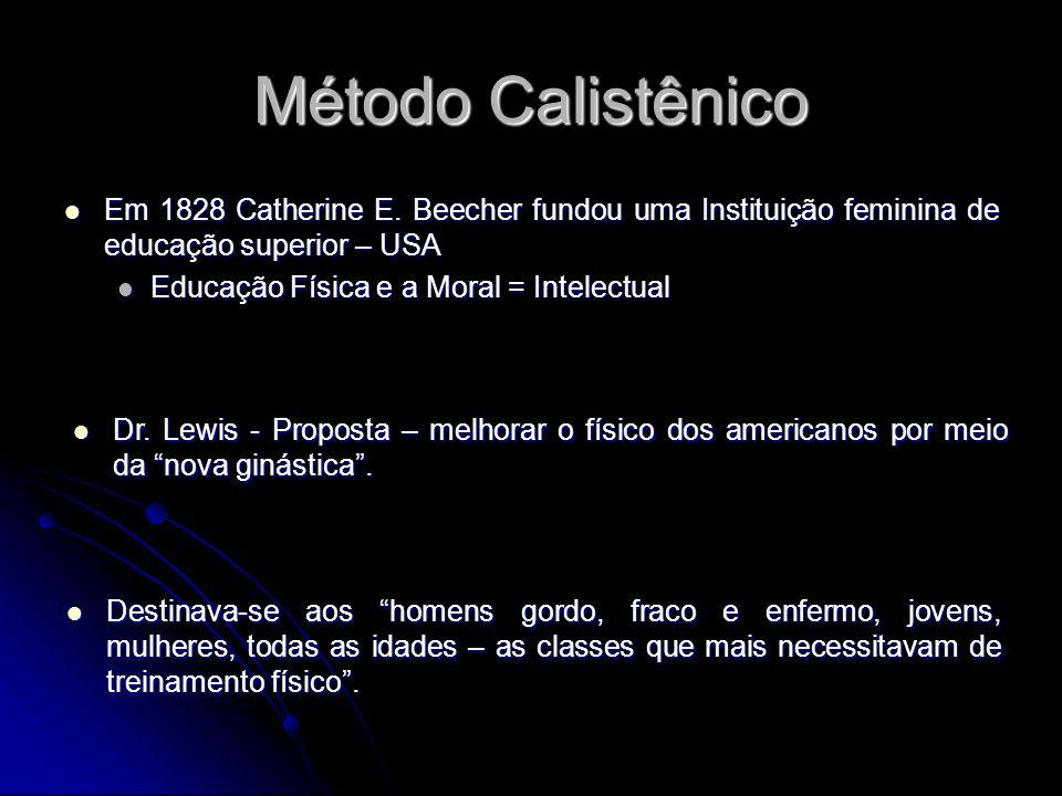 Método Calistênico Em 1828 Catherine E. Beecher fundou uma Instituição feminina de educação superior – USA.
