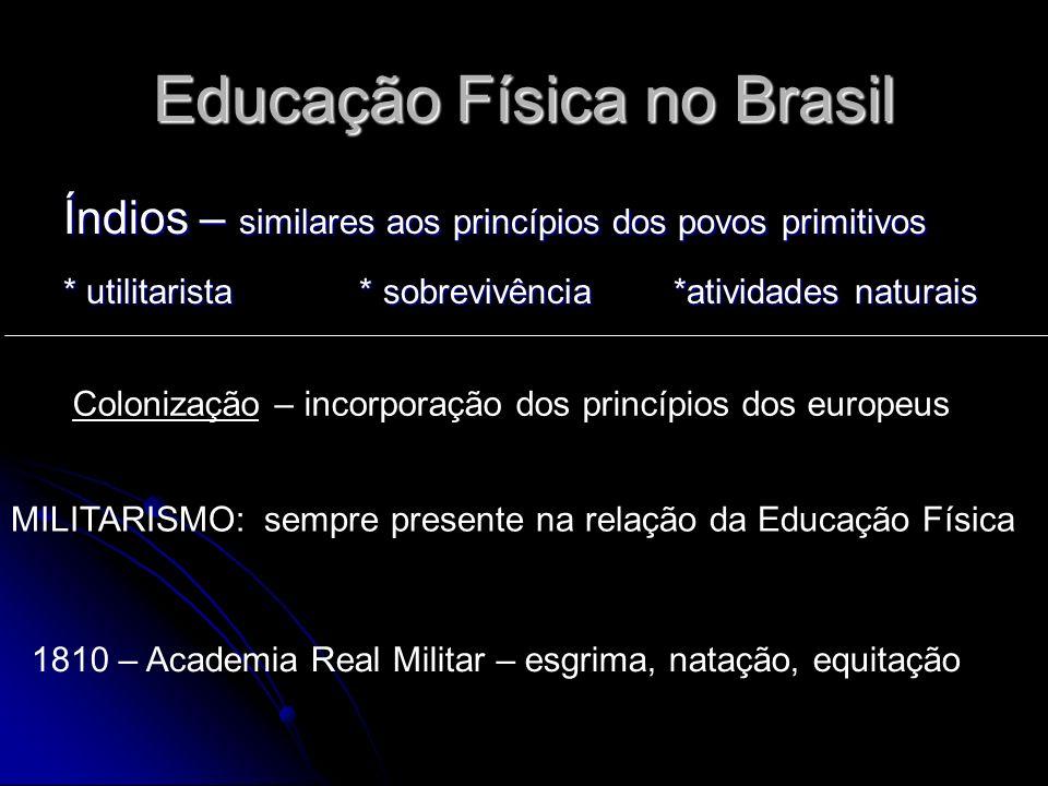 Educação Física no Brasil