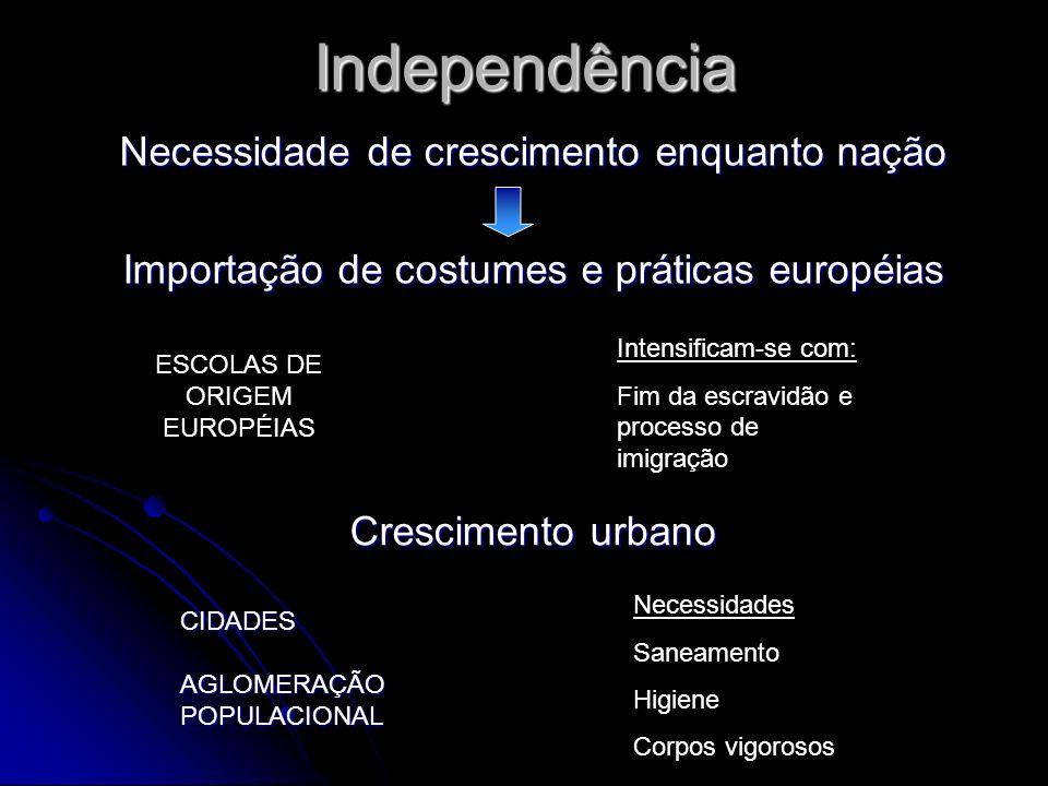 Independência Necessidade de crescimento enquanto nação