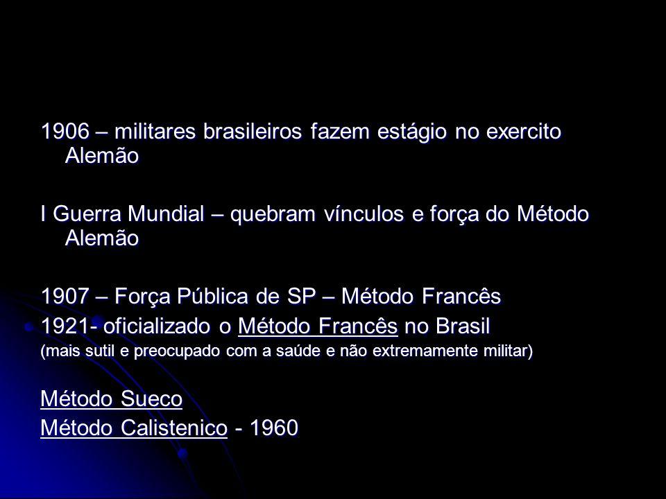 1906 – militares brasileiros fazem estágio no exercito Alemão