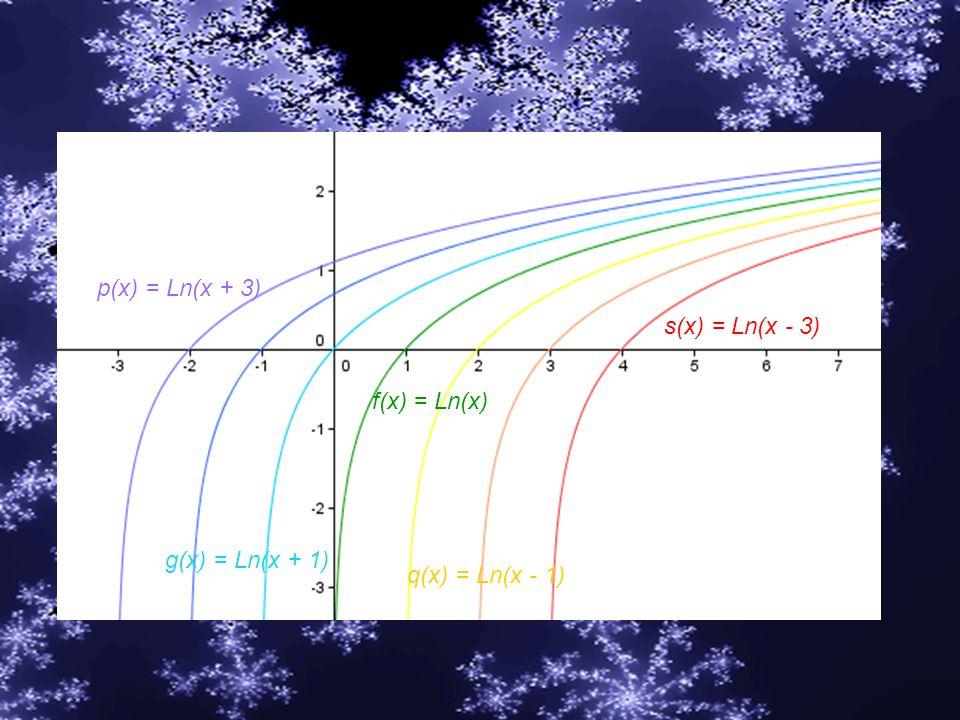 p(x) = Ln(x + 3) s(x) = Ln(x - 3) f(x) = Ln(x) g(x) = Ln(x + 1) q(x) = Ln(x - 1)