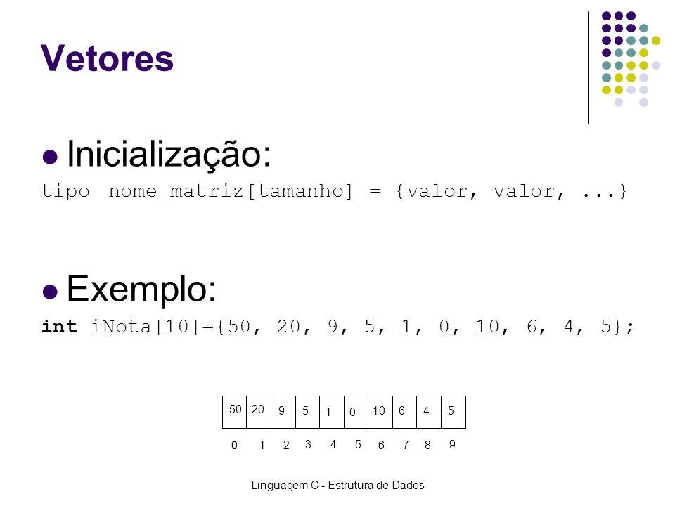 Linguagem C - Estrutura de Dados