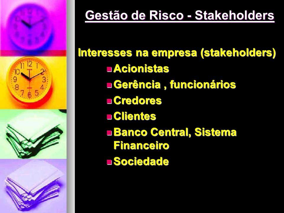 Gestão de Risco - Stakeholders