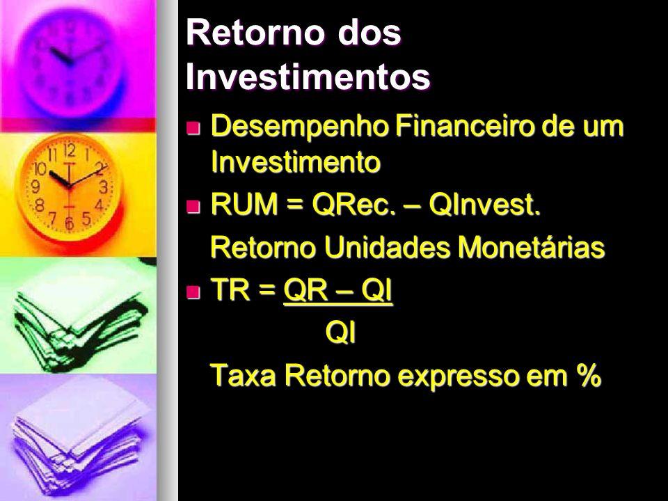 Retorno dos Investimentos