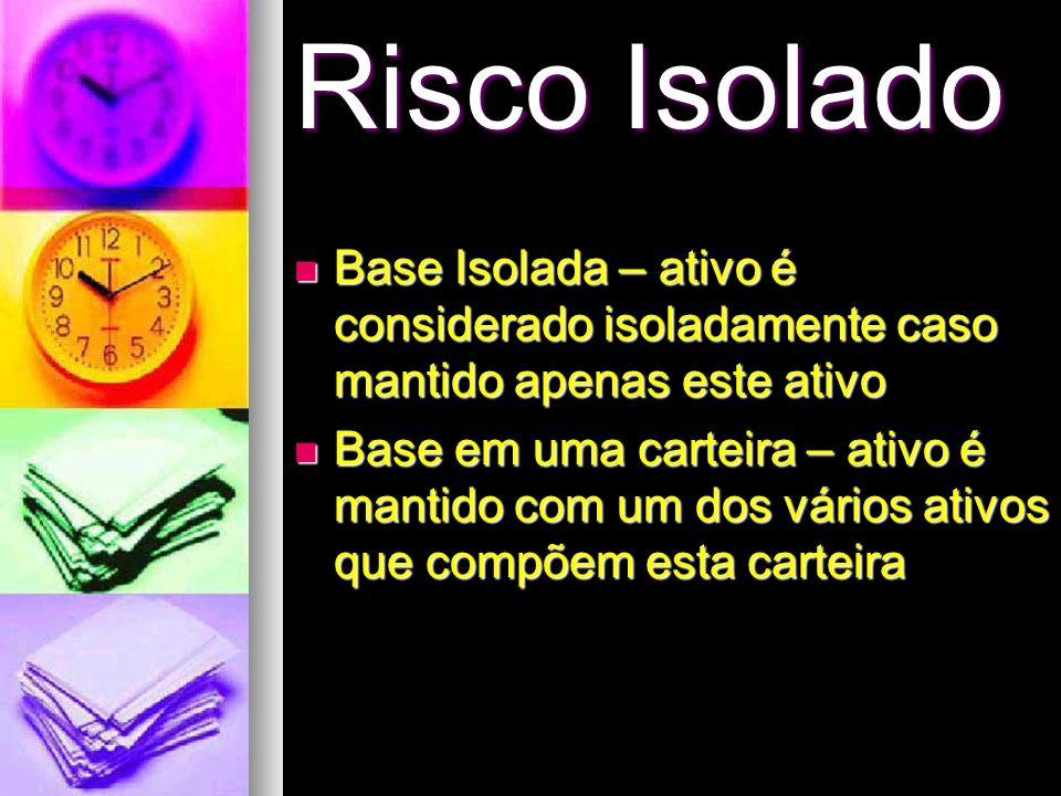 Risco IsoladoBase Isolada – ativo é considerado isoladamente caso mantido apenas este ativo.