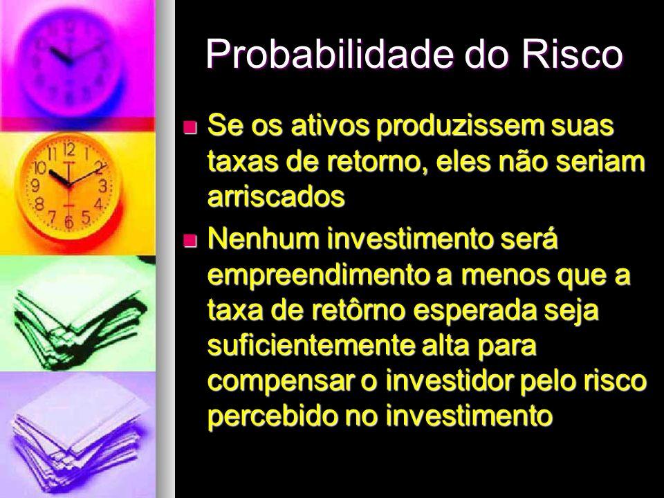 Probabilidade do Risco