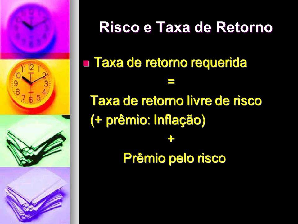Risco e Taxa de Retorno Taxa de retorno requerida =