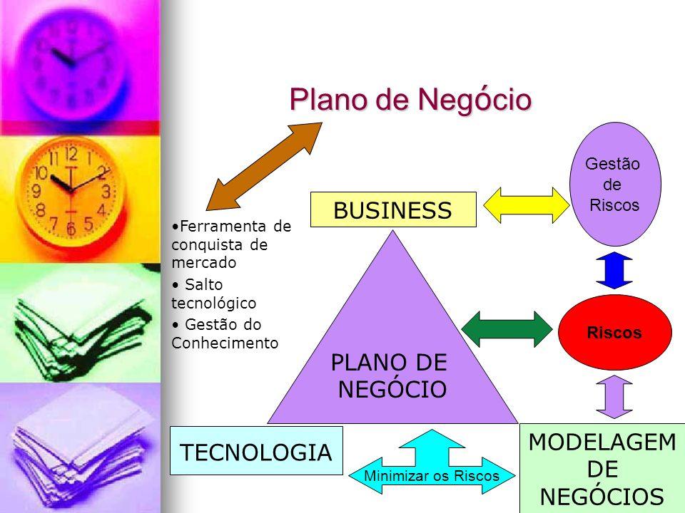 Plano de Negócio BUSINESS PLANO DE NEGÓCIO TECNOLOGIA