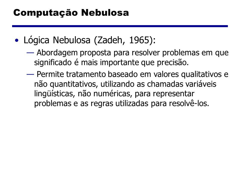 Lógica Nebulosa (Zadeh, 1965):