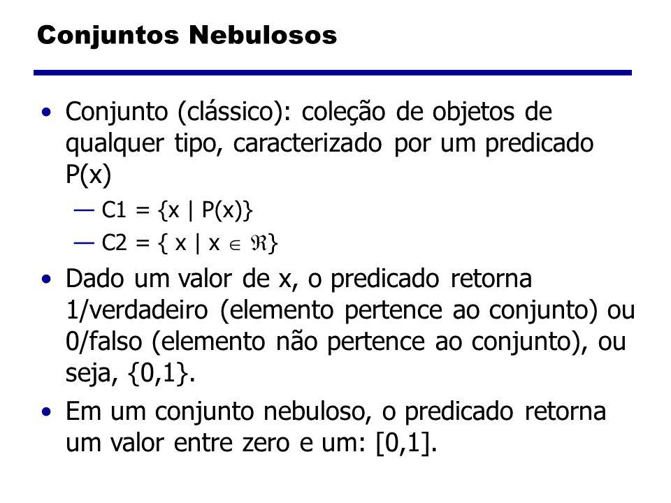 Conjuntos Nebulosos Conjunto (clássico): coleção de objetos de qualquer tipo, caracterizado por um predicado P(x)