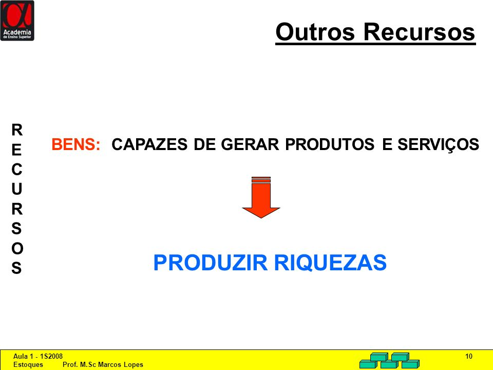 Outros Recursos PRODUZIR RIQUEZAS R E