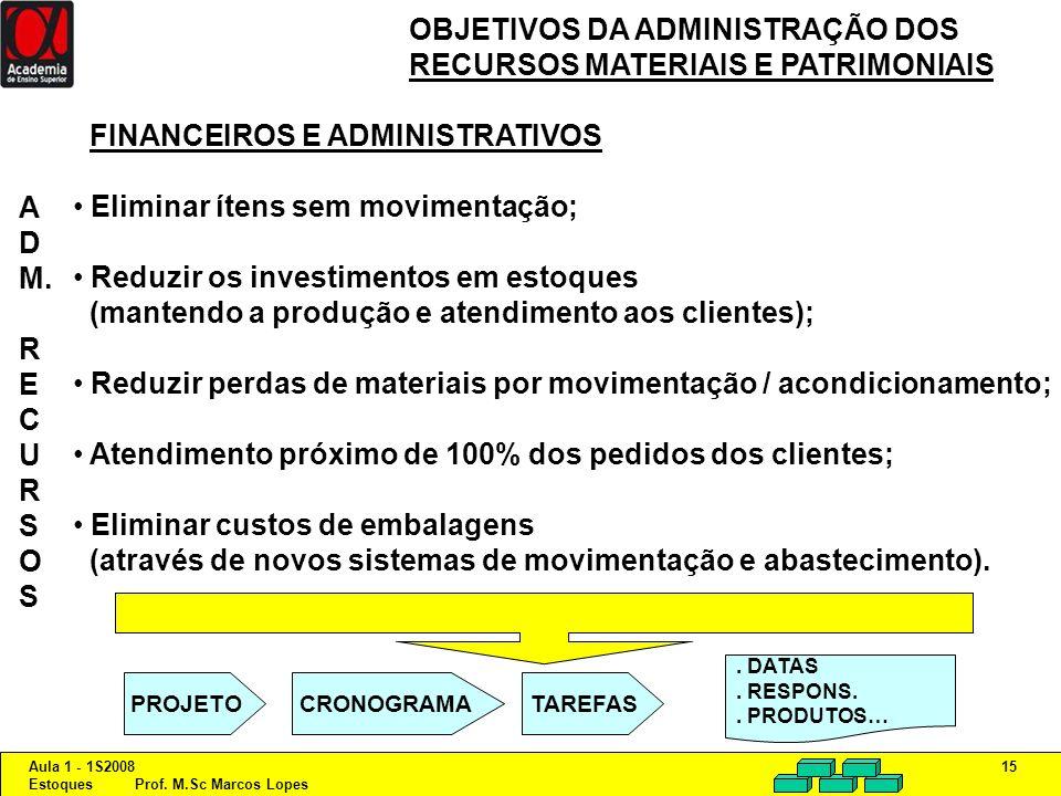 OBJETIVOS DA ADMINISTRAÇÃO DOS RECURSOS MATERIAIS E PATRIMONIAIS