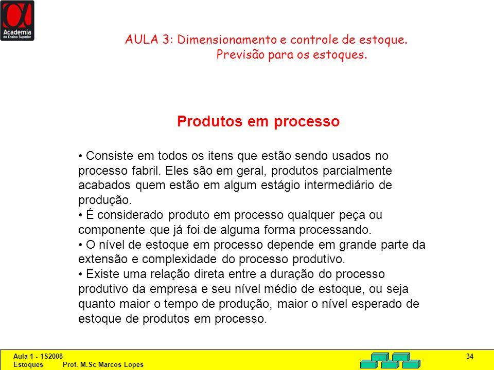 AULA 3: Dimensionamento e controle de estoque