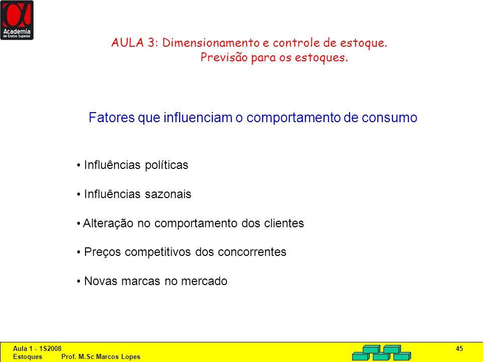 Fatores que influenciam o comportamento de consumo