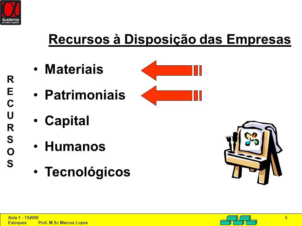 Recursos à Disposição das Empresas