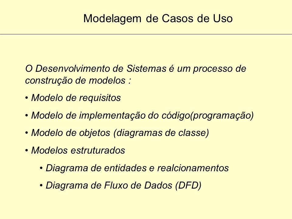 Modelagem de Casos de Uso