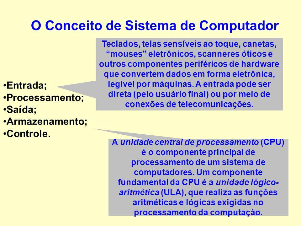 O Conceito de Sistema de Computador