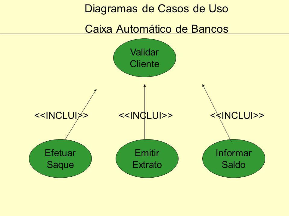 Diagramas de Casos de Uso Caixa Automático de Bancos