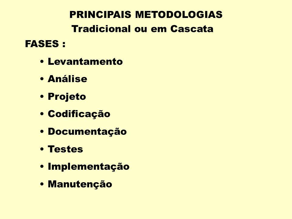 PRINCIPAIS METODOLOGIAS Tradicional ou em Cascata