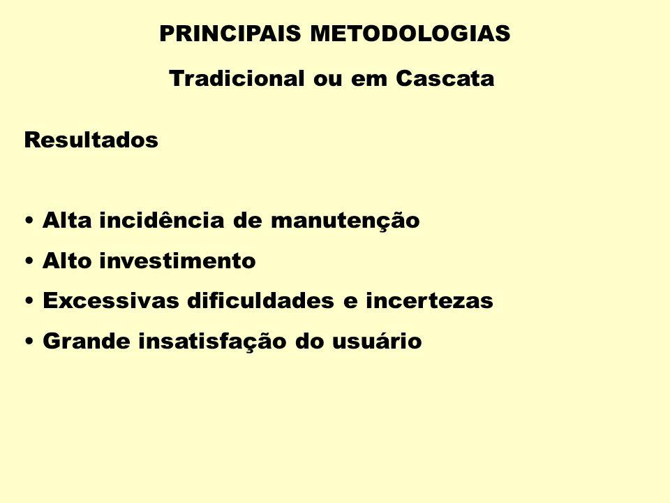 PRINCIPAIS METODOLOGIAS