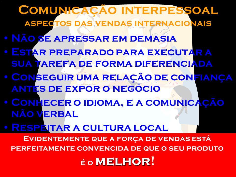 Comunicação interpessoal aspectos das vendas internacionais