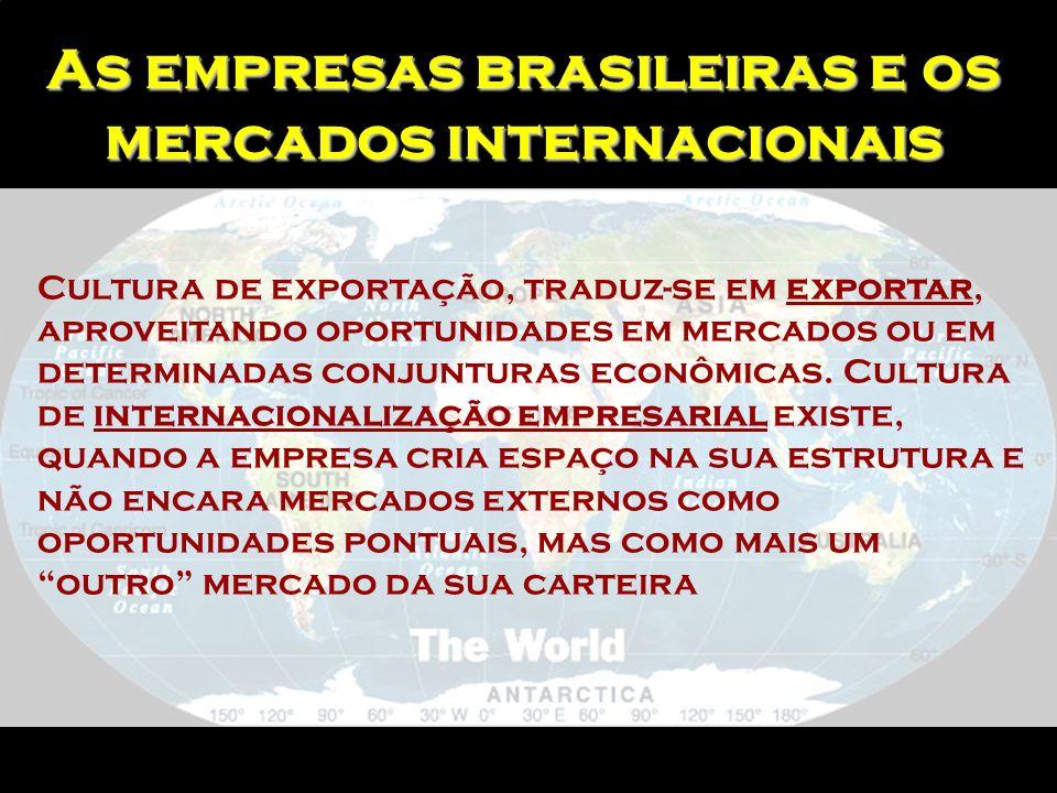 As empresas brasileiras e os mercados internacionais
