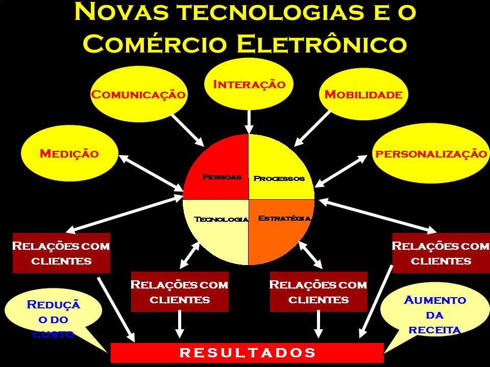 Novas tecnologias e o Comércio Eletrônico