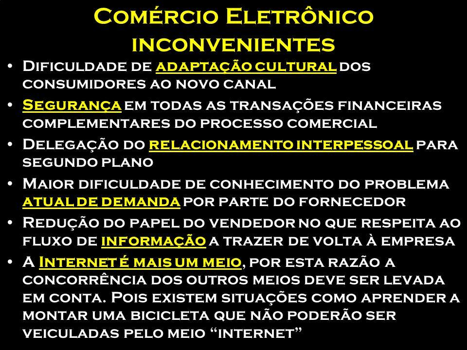 Comércio Eletrônico inconvenientes
