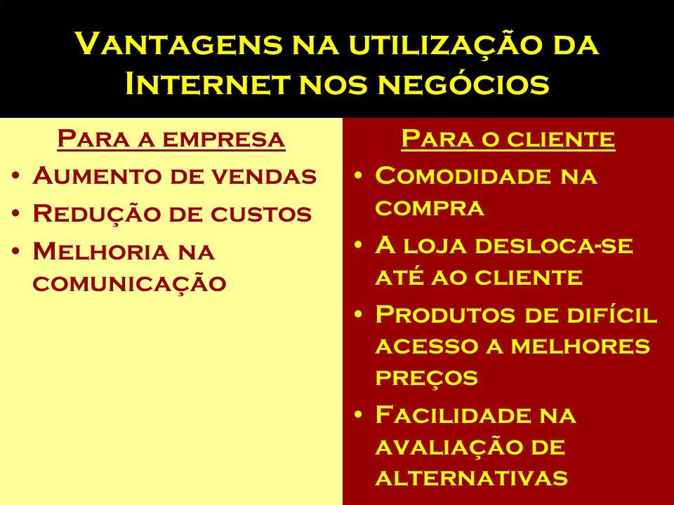 Vantagens na utilização da Internet nos negócios