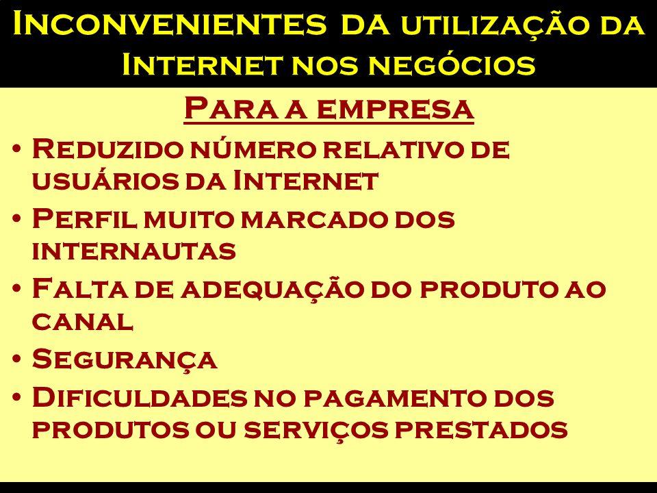 Inconvenientes da utilização da Internet nos negócios
