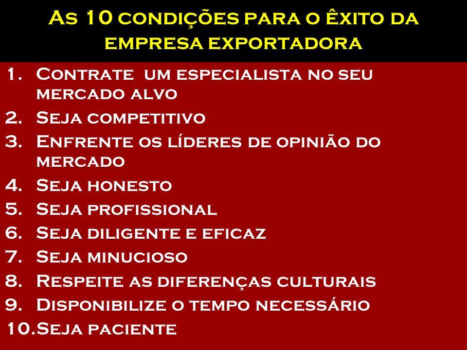 As 10 condições para o êxito da empresa exportadora