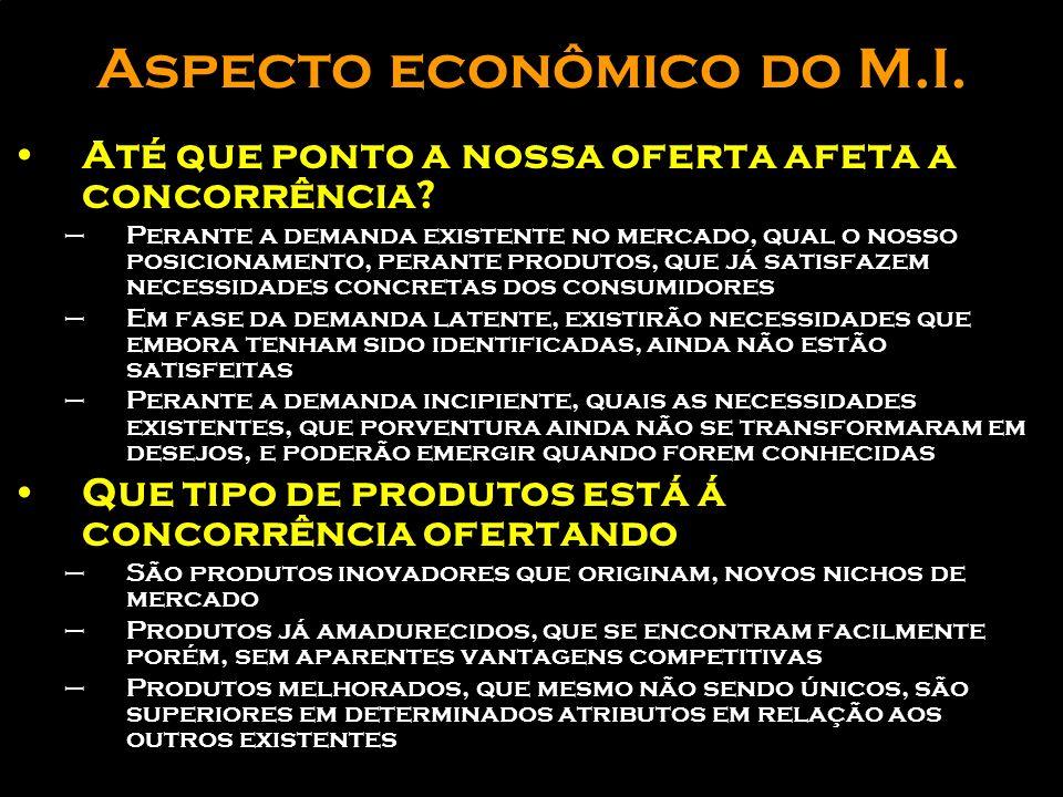 Aspecto econômico do M.I.