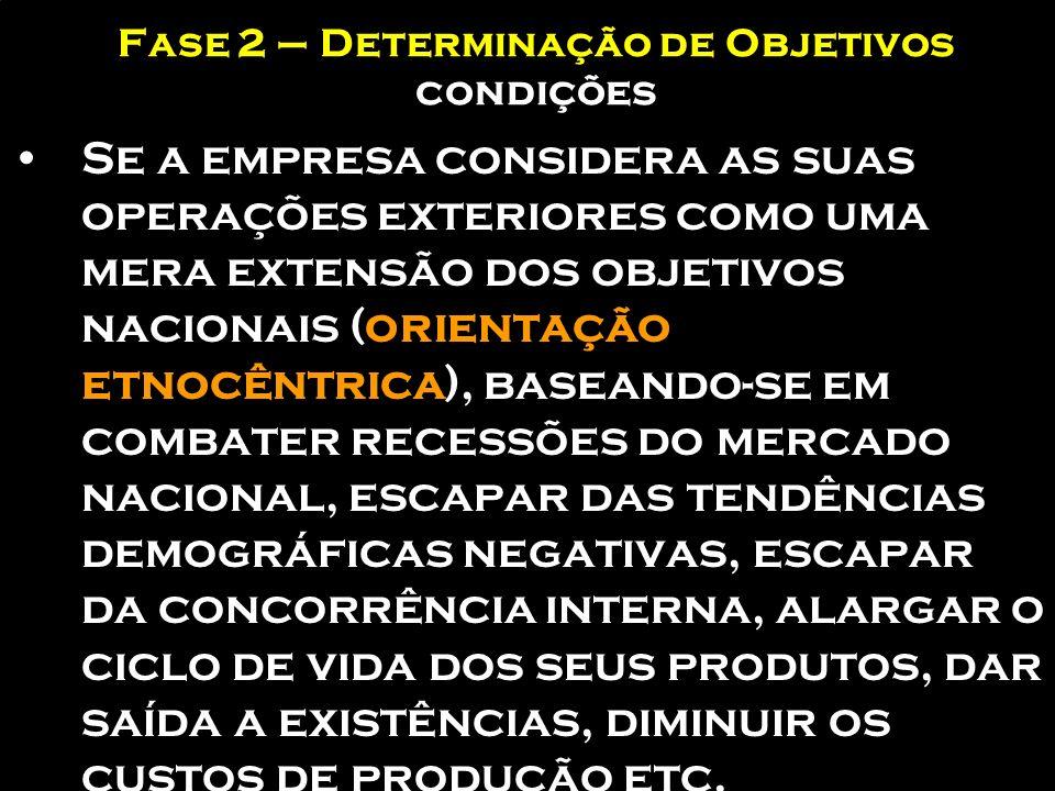 Fase 2 – Determinação de Objetivos condições