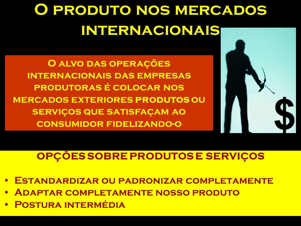 O produto nos mercados internacionais