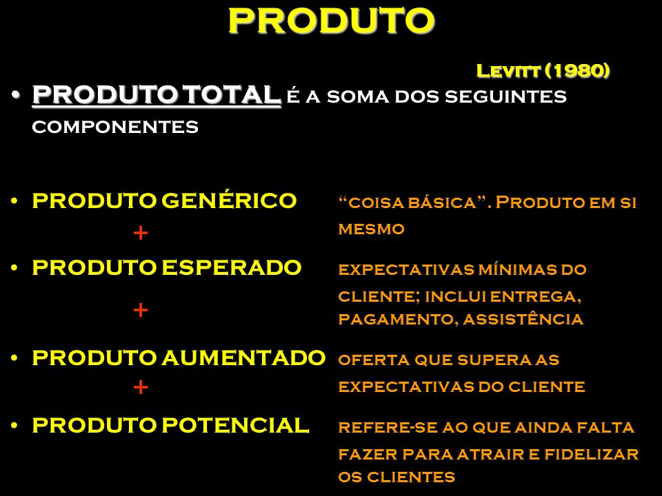 PRODUTO Levitt (1980)PRODUTO TOTAL é a soma dos seguintes componentes.
