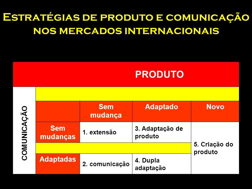 Estratégias de produto e comunicação nos mercados internacionais