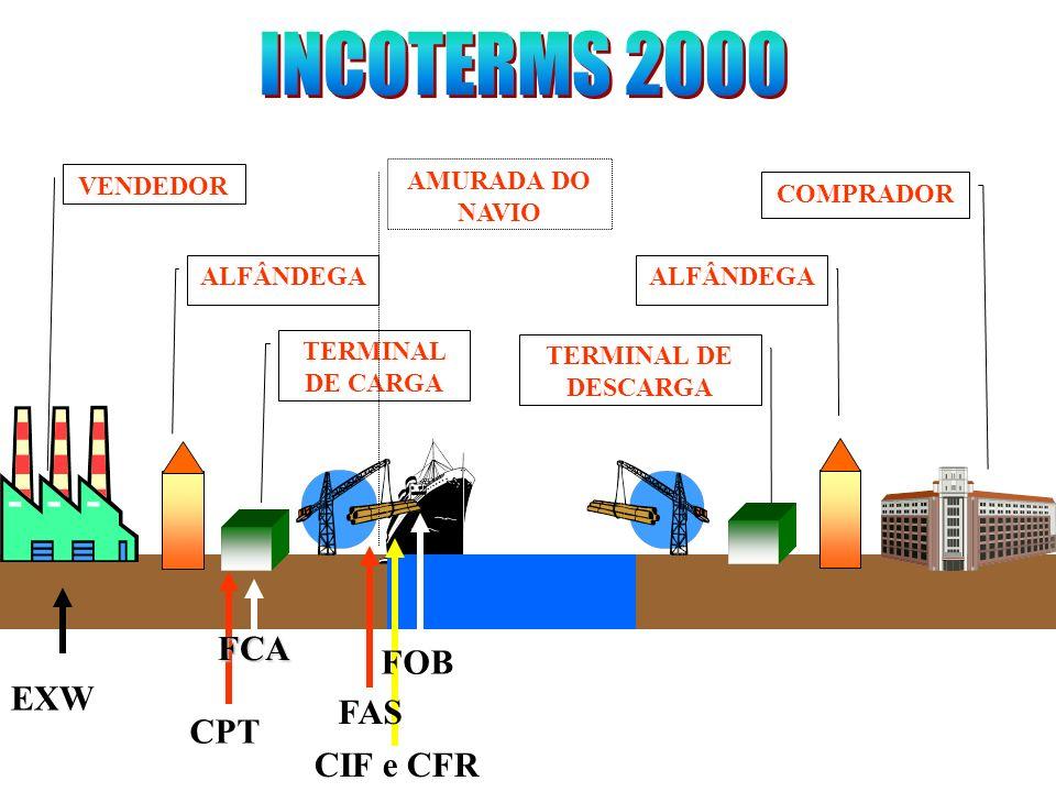 INCOTERMS 2000 FCA FOB EXW FAS CPT CIF e CFR VENDEDOR AMURADA DO NAVIO