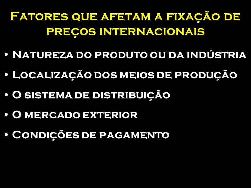 Fatores que afetam a fixação de preços internacionais