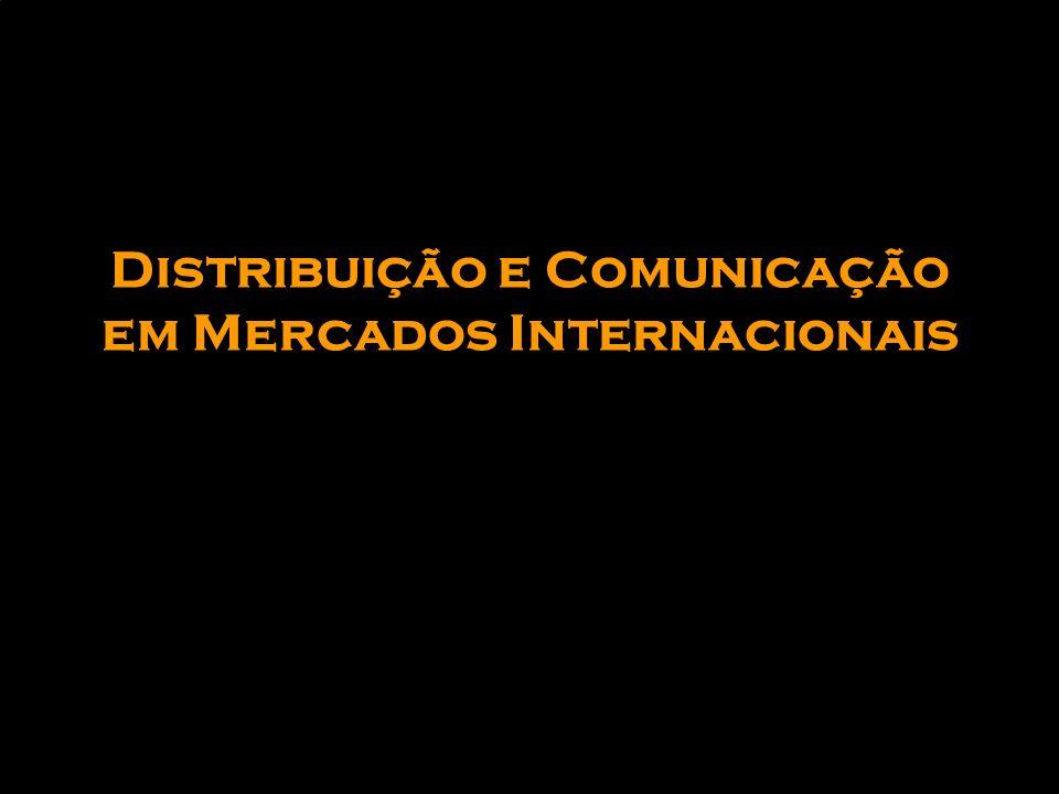 Distribuição e Comunicação em Mercados Internacionais